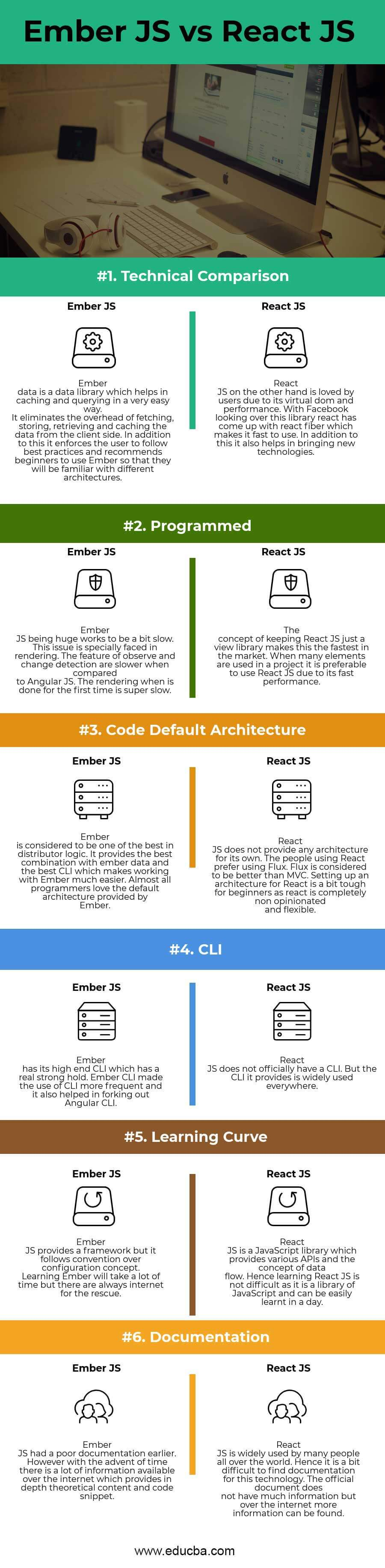 Ember JS vs React JS Infographics