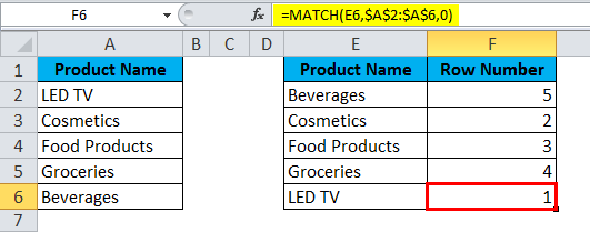 HLOOKUP Example 2.3