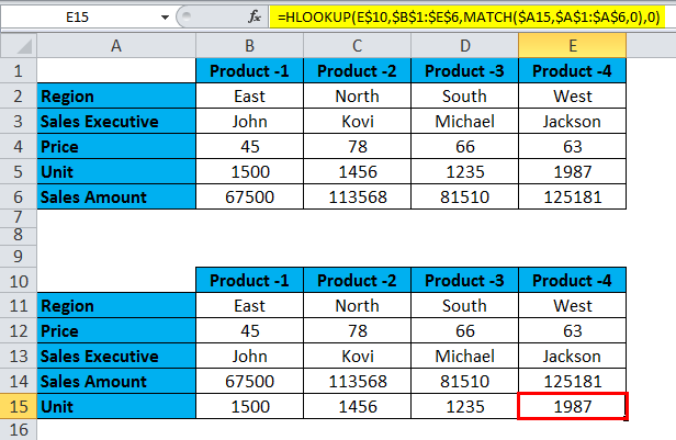HLOOKUP Function Example 3.3