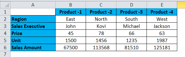 HLOOKUP Example 3