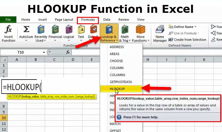 HLOOKUP Function in Excel