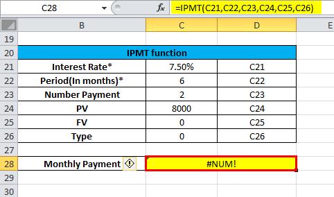 IPMT Example 3-1