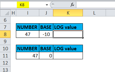 LOG Example 4-1
