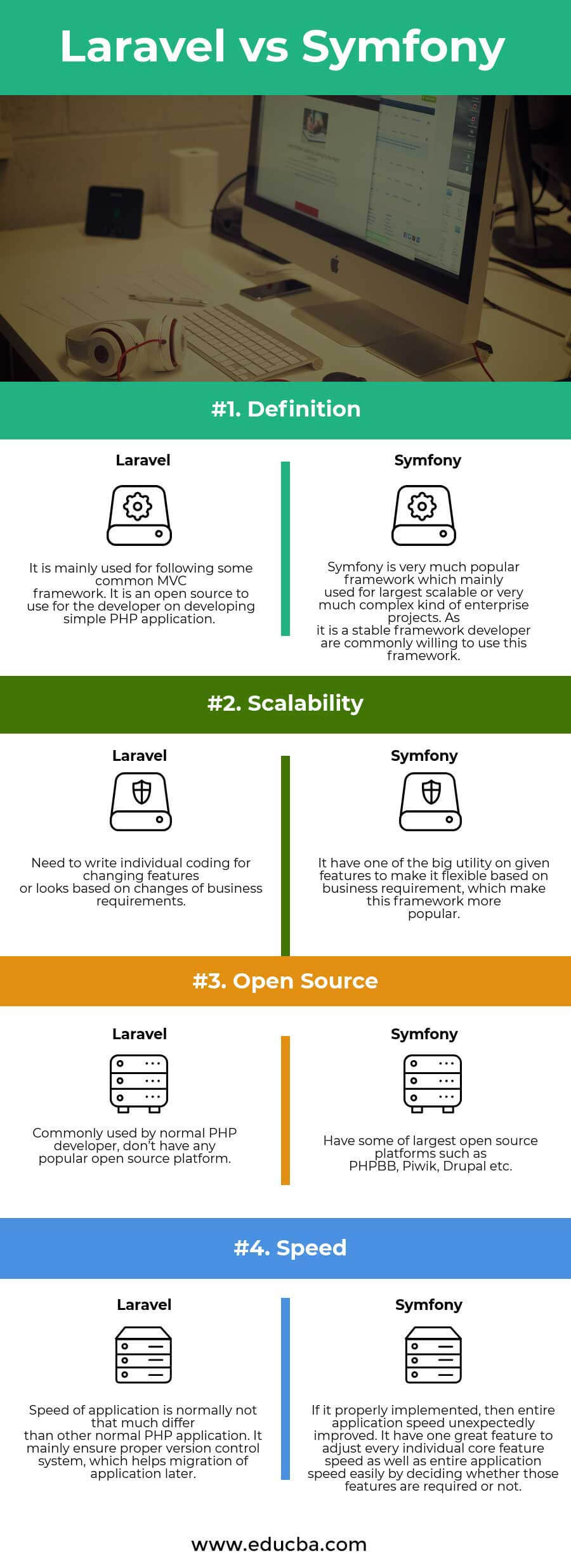 Laravel vs Symfony Infographics