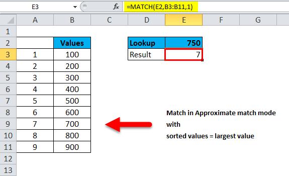 MATCH Approximate match -1