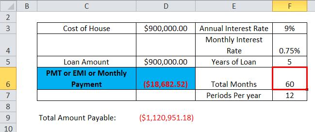 PMT Example 1-4