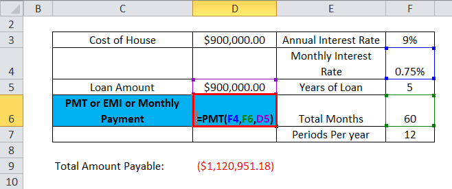 Excel PMT Function Example 1-5