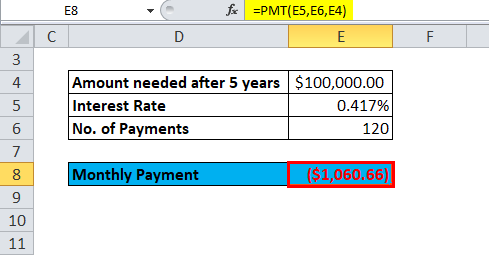 Excel PMT Function Example 2-1