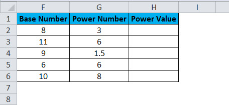 POWER Example 2-1