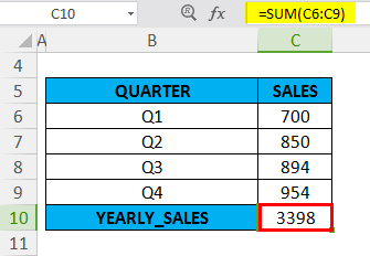 Sum function in excel(total quarterly sales)