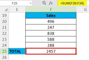 SUM Example 6-1