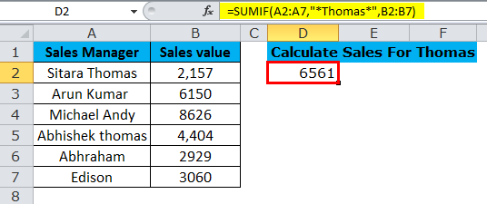 total sales for Thomas