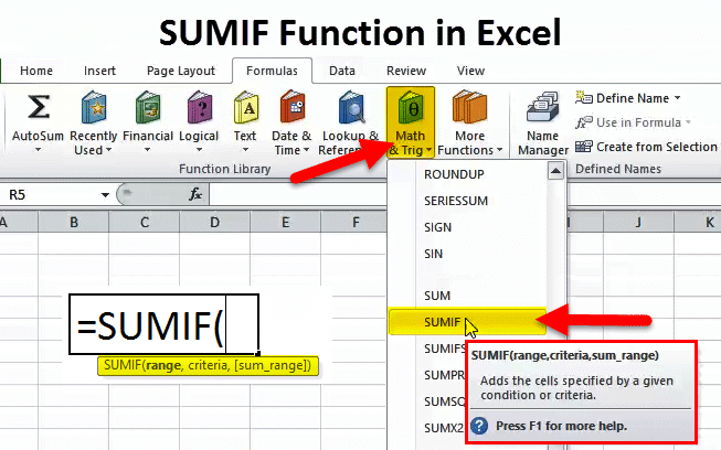 SUMIF-Function-in-Excel-2 Table Formatting Examples on data pivot, figures correct,