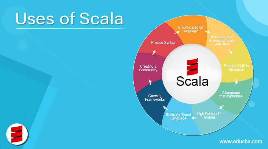 Uses of Scala