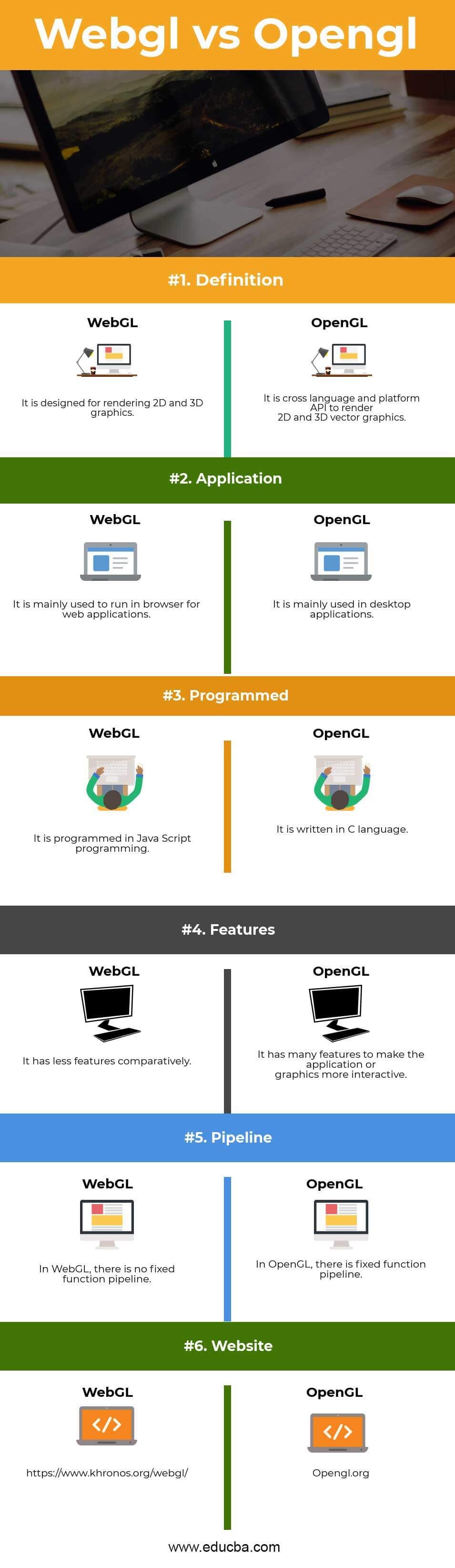 WebGL vs OpenGL | Know The 6 Most Useful Differences