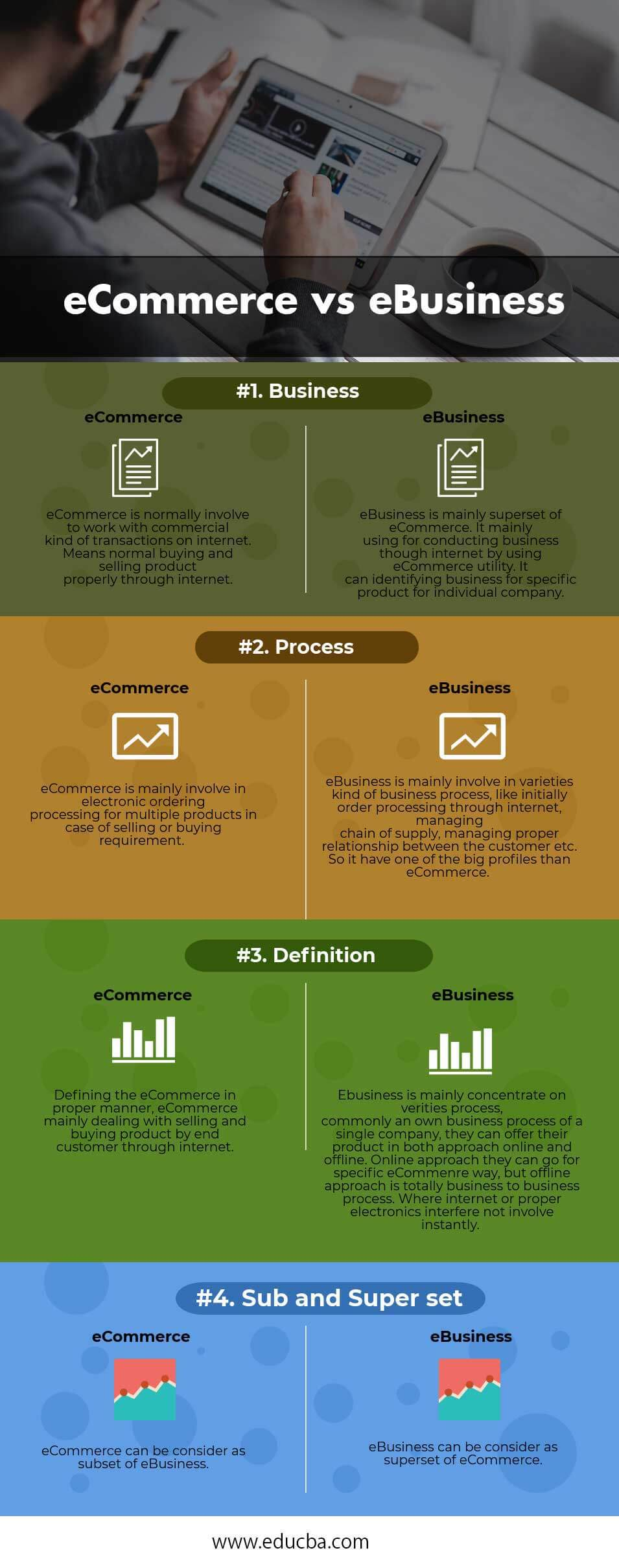 E-Commerce-vs-E-Business Infographics