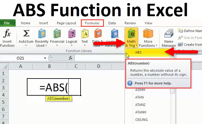 ABS in Excel