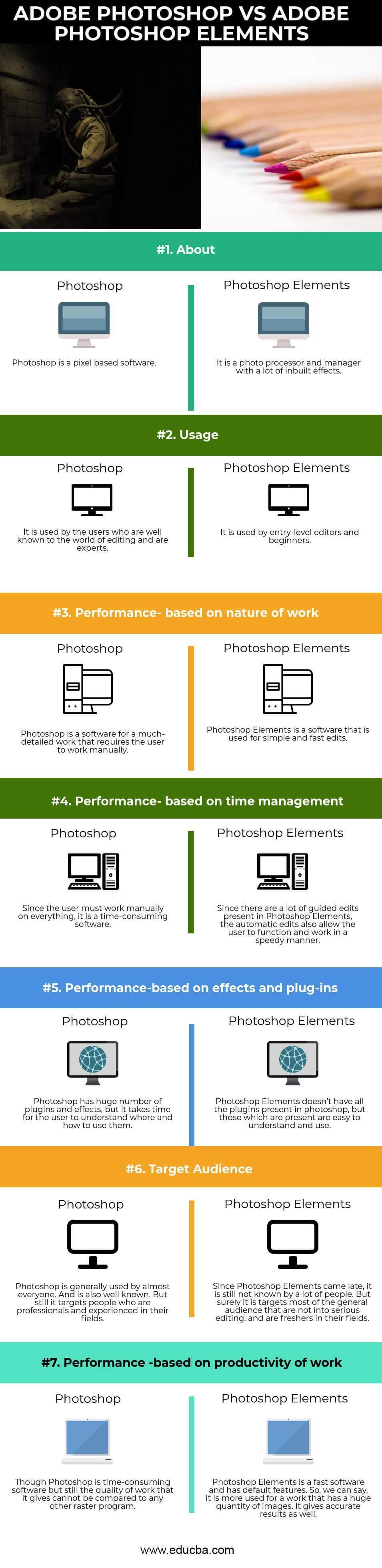 Photoshop vs Photoshop Elements Infographics