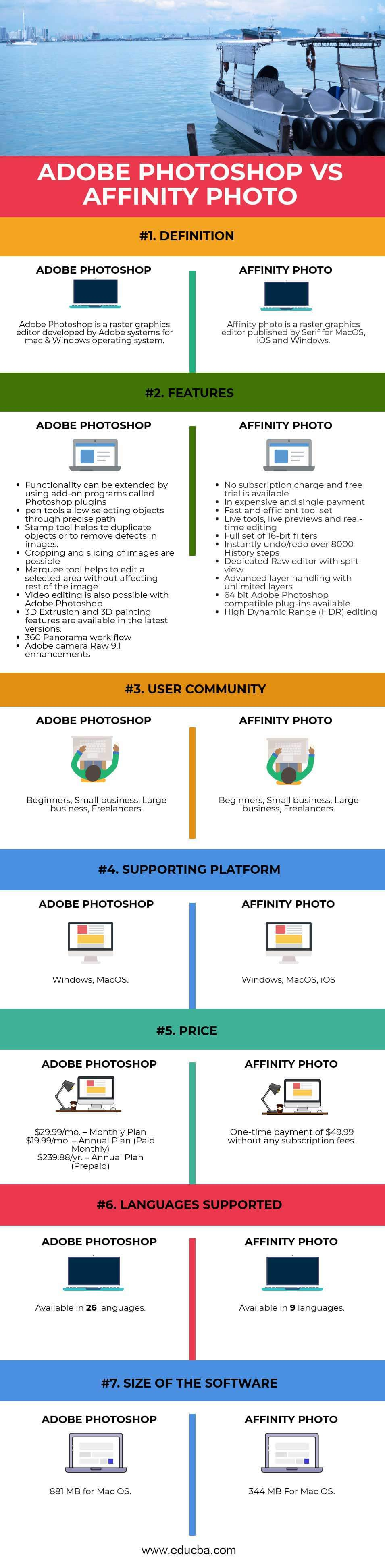 Photoshop vs Affinity Infographics