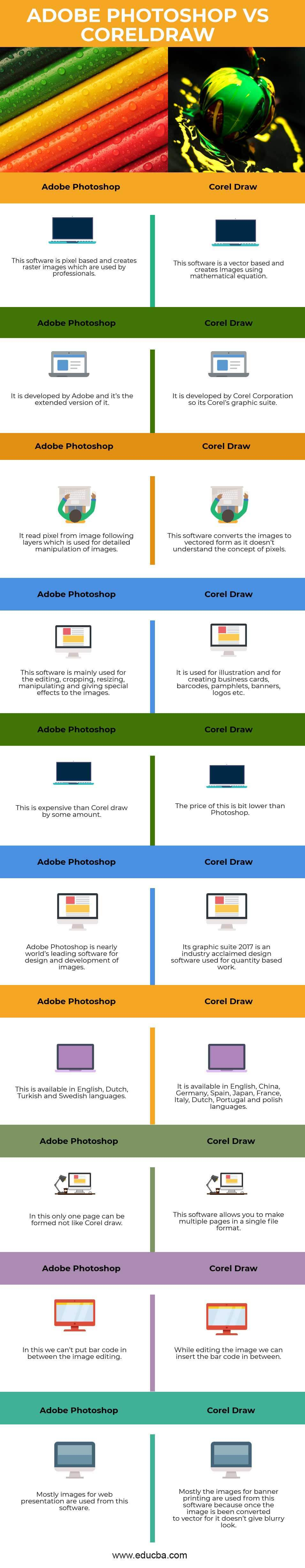 Adobe Photoshop vs CorelDraw: Infographics