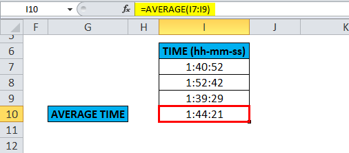 Average in excel Example 3-4