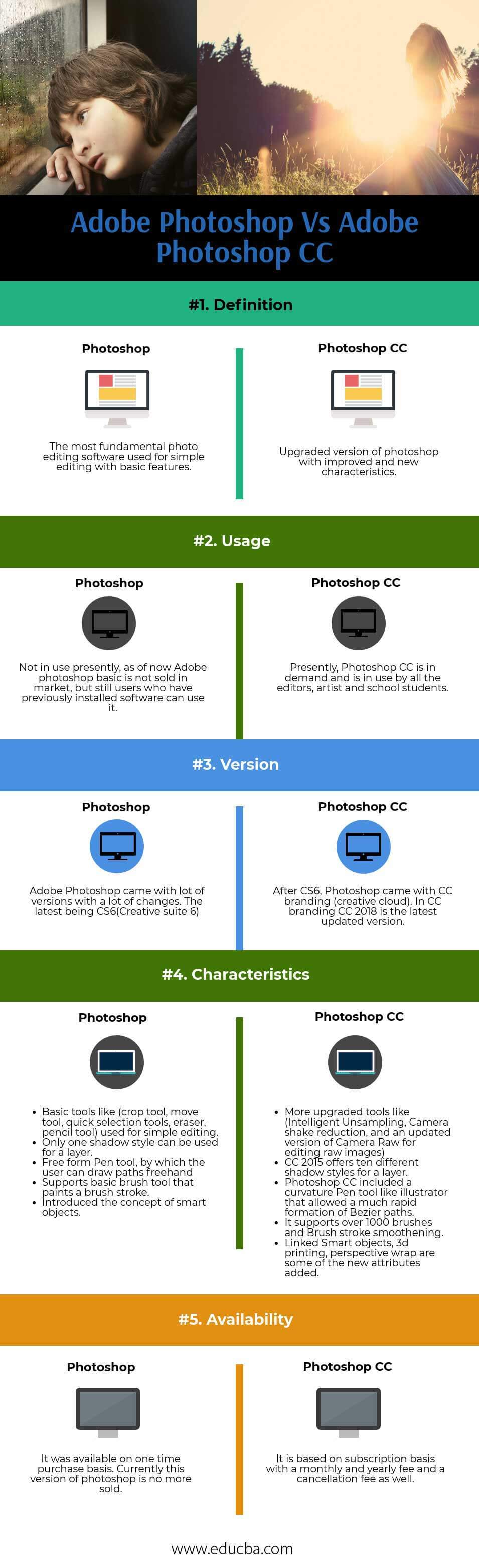 adobe photoshop cs6 vs cc 14