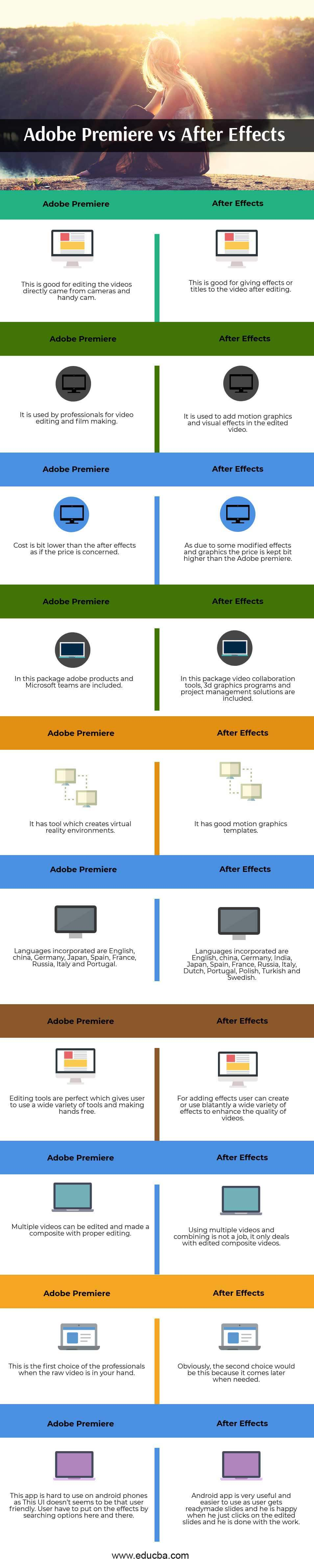 Adobe-Premiere-vs-After-effects
