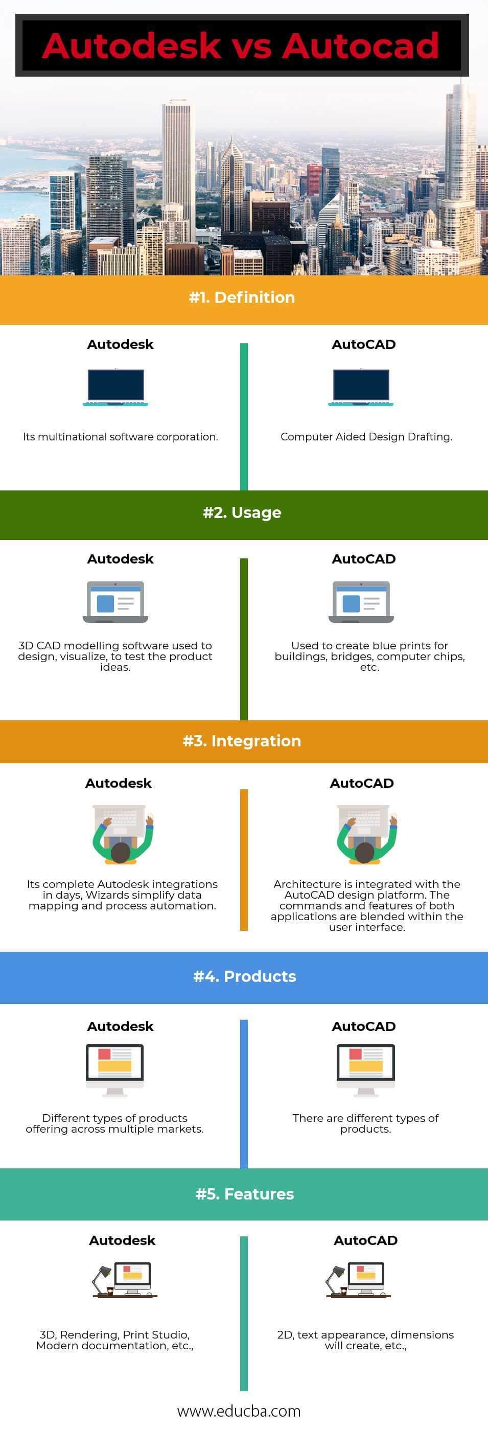 Autodesk-vs-Autocad