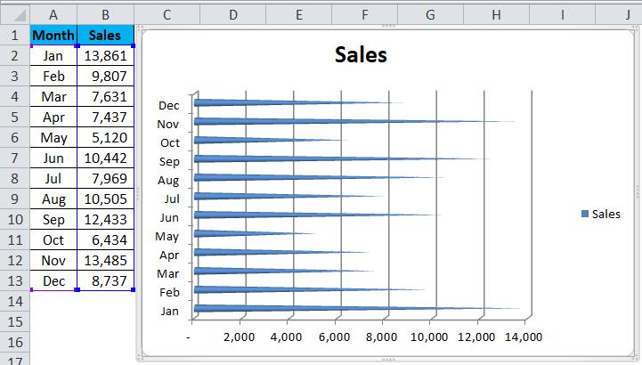 BAR chart Example 2-2