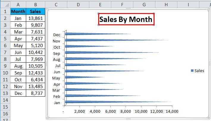 BAR chart Example 2-4