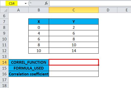 CORREL Example 1-2