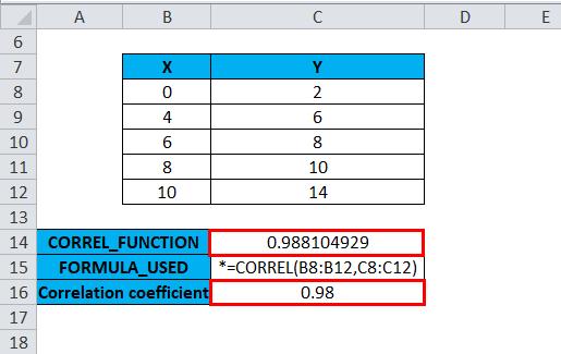 CORREL Example 1-5