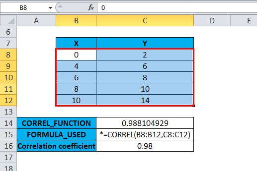 CORREL Example 1-6