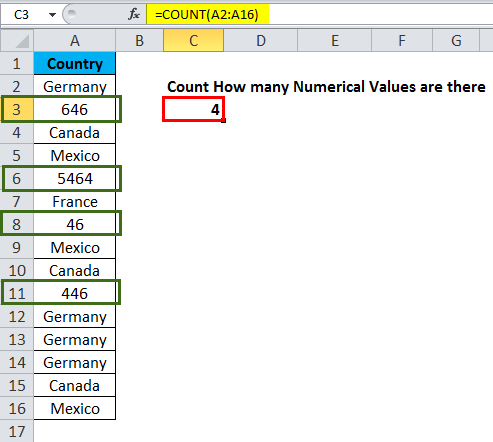Numerical Values Result