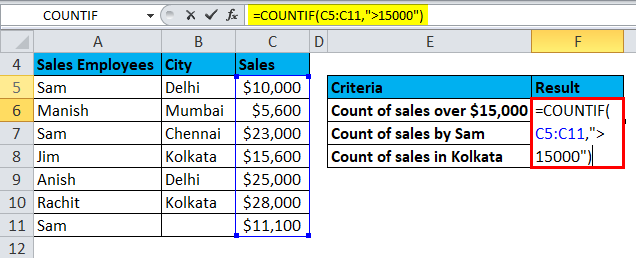 COUNTIF Example 1-3