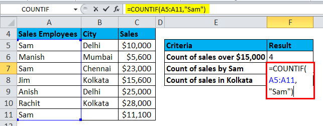 COUNTIF Example 1-5