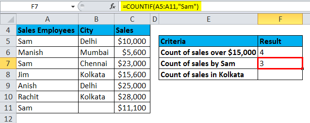 COUNTIF Example 1-6