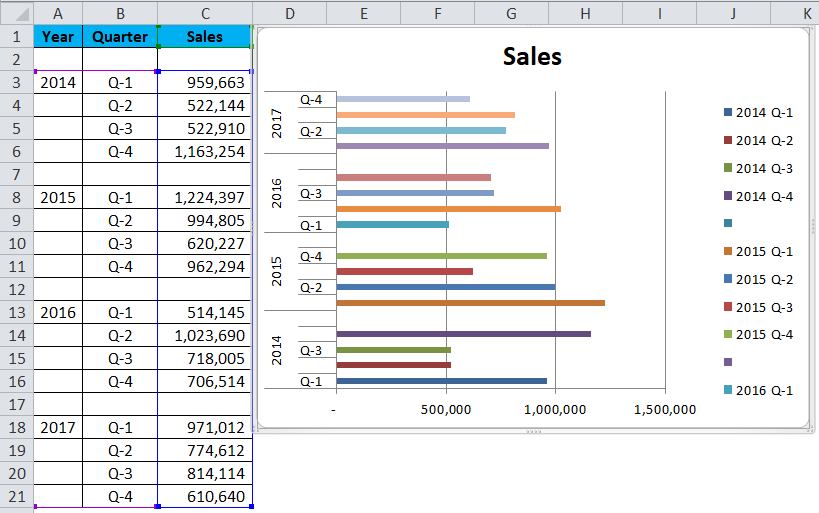Clustered Bar Chart Example 1-7
