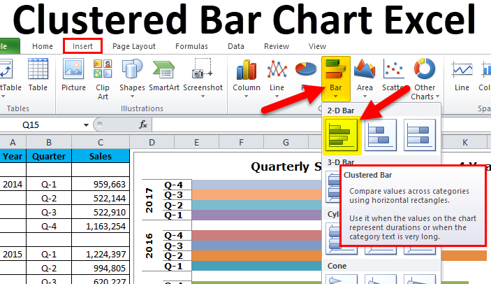 Clustered Bar Chart Excel