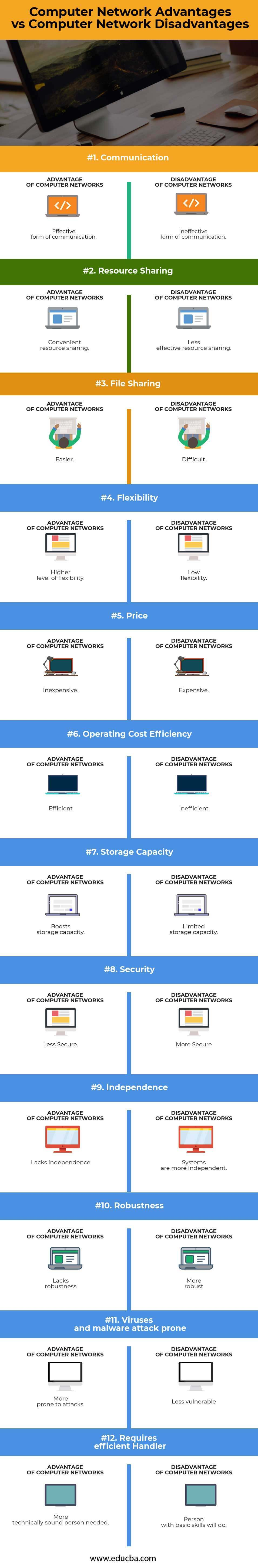 Computer Network Advantages and Disadvantages Infographics