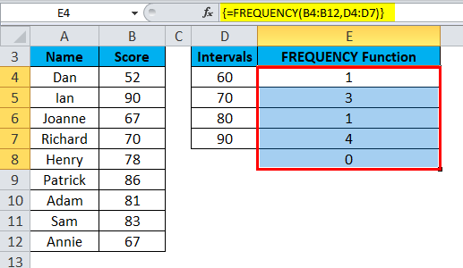 FREQUENCY Example 1-5