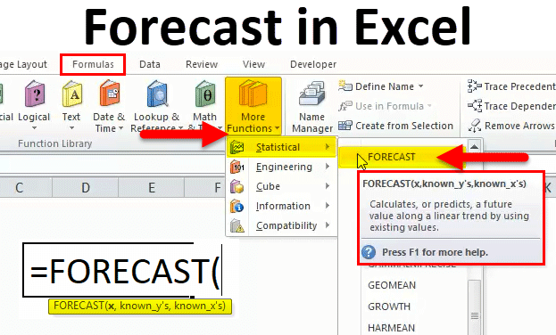 Forecast in Excel