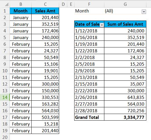 Pivot Table Example 3.1