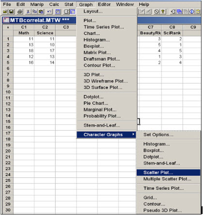What is Minitab? | Learn the Uses and Features of Minitab