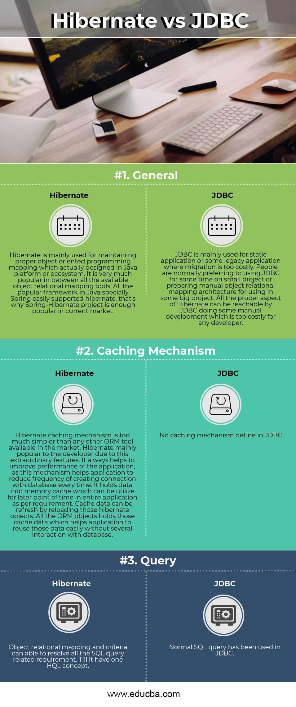 Hibernate vs JDBC Infographics