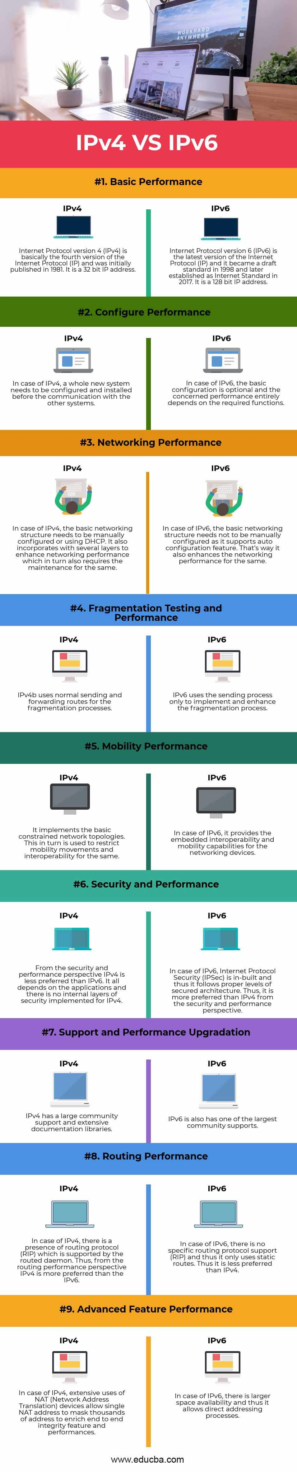 IPv4 vs IPv6 Infographics