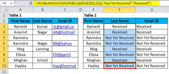ISBLANK Example 5-3