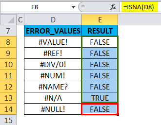 ISNA Formula Result 2