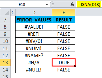 ISNA Formula Result 3