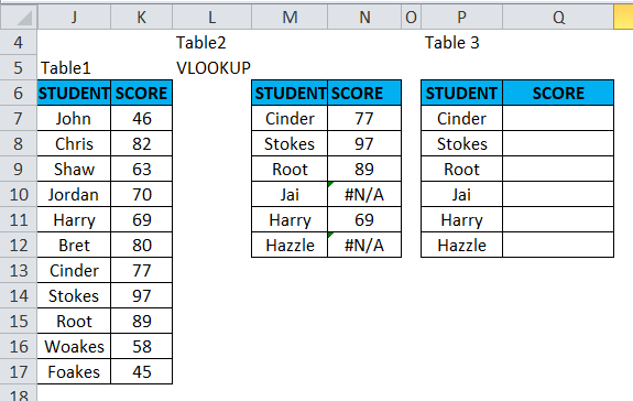 ISNA Example 2-9